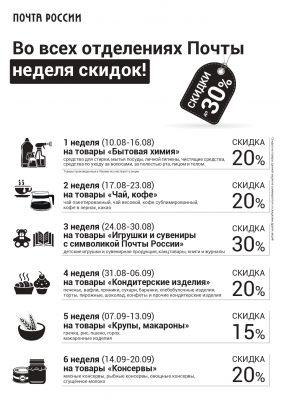 Товары в нижегородских отделениях Почты России можно приобрести со скидкой